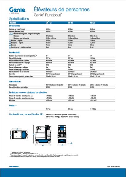 pdf picture from Spécifications élévateurs de personnes